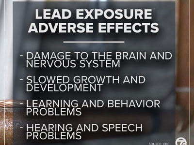 lead-exposure-adverse-effects